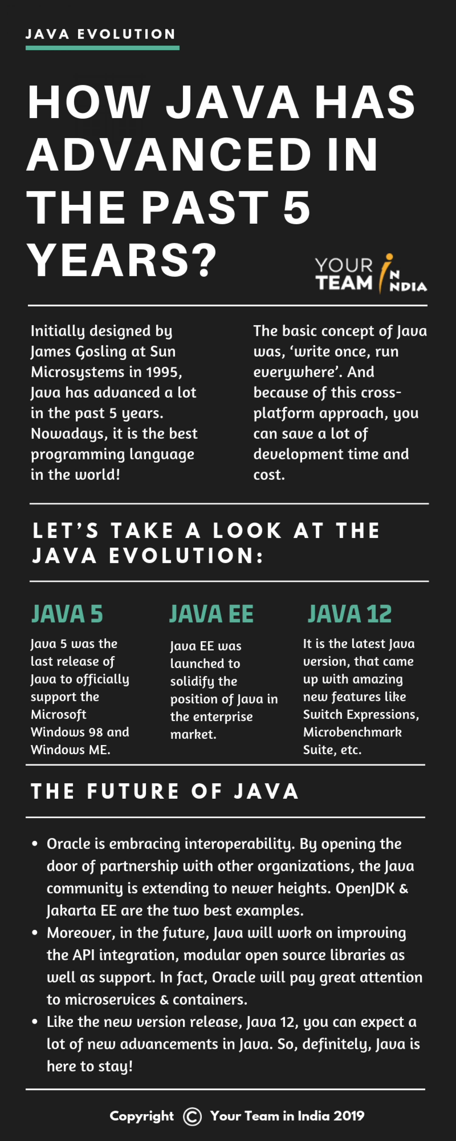 How Java Has advanced in the past 5 years? Infographic