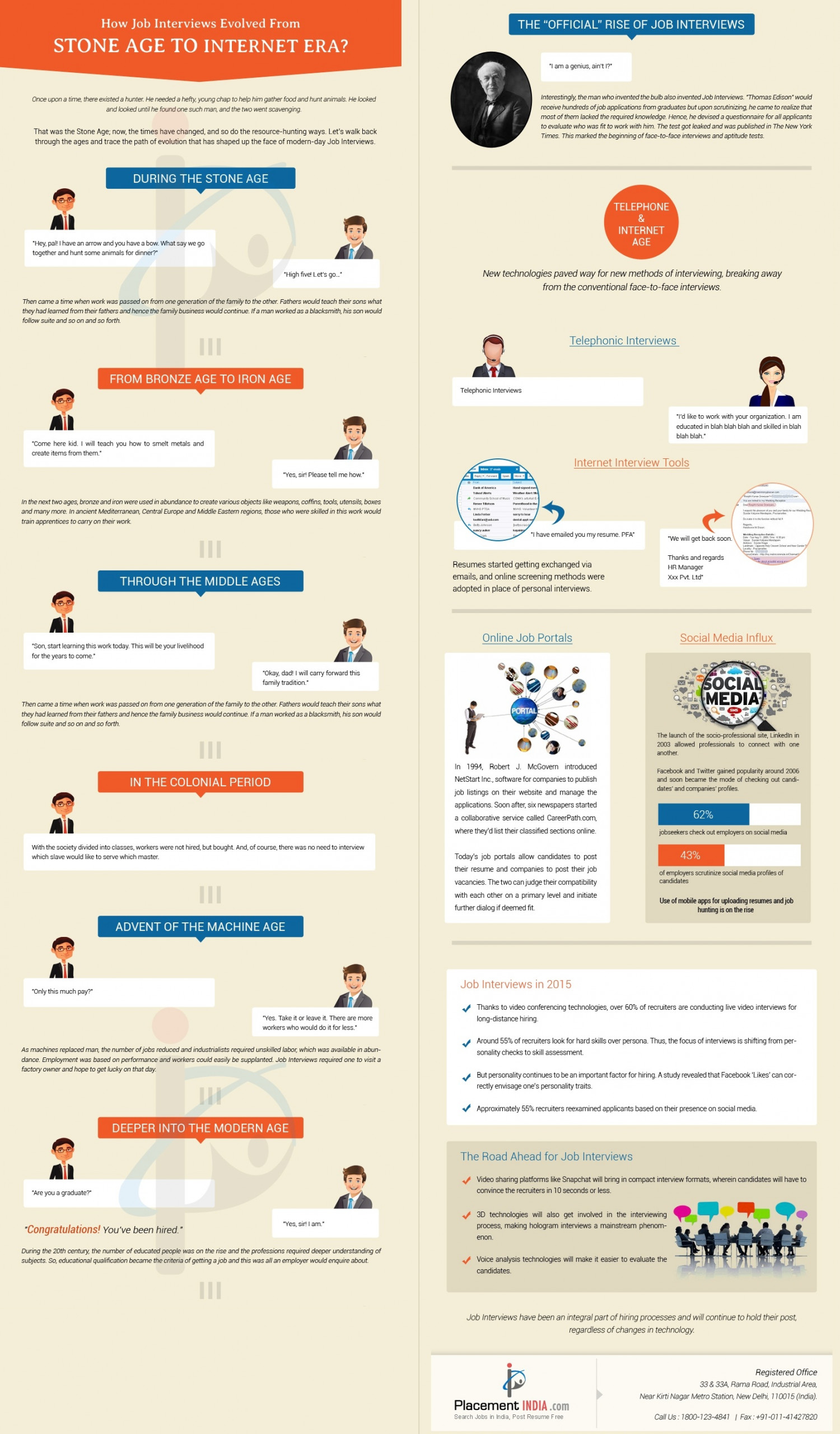 How Job Interviews Evolved From Stone Age to Internet Era?  Infographic