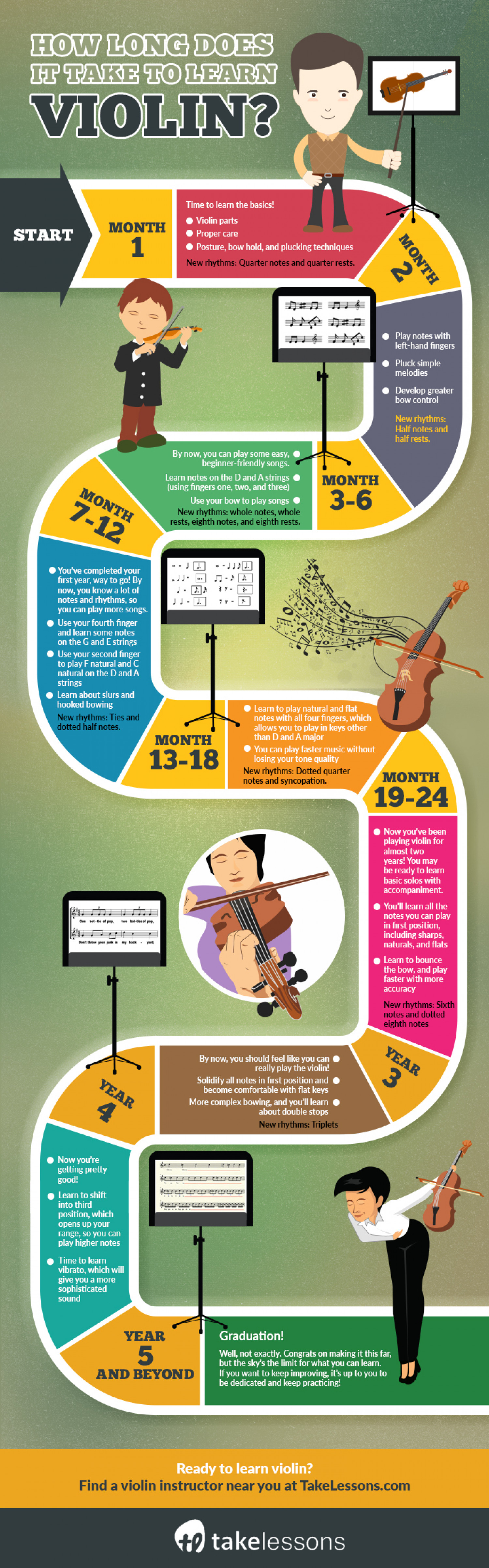 How Long Does it Take to Learn Violin? Infographic
