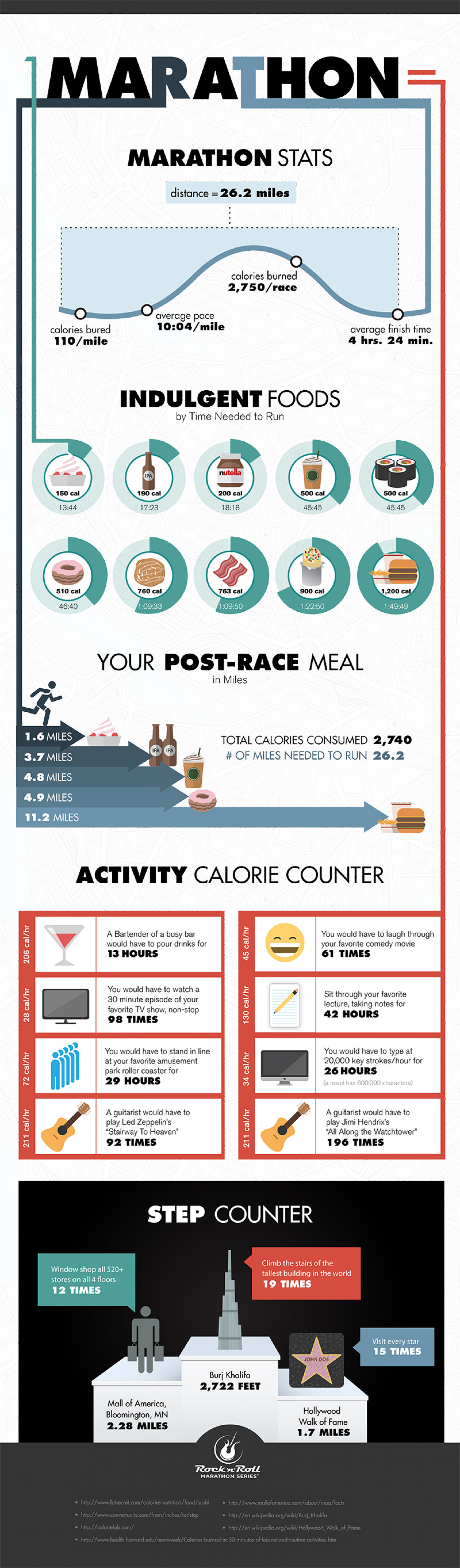 How Long is a Marathon? The Marathon Distance in Perspective Infographic