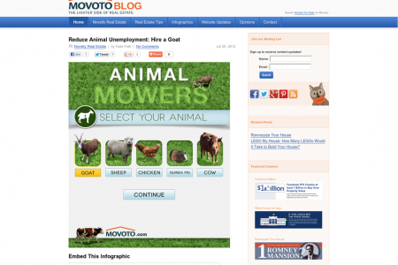 How Many Animals Does it take to Mow your Yard? Infographic