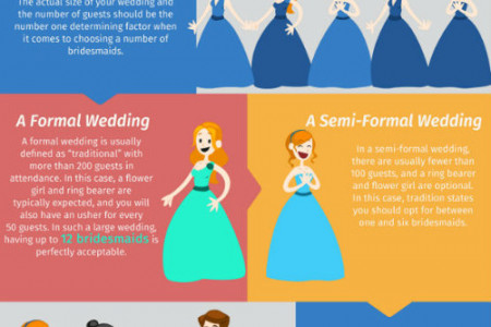 HOW MANY BRIDESMAIDS SHOULD YOU HAVE? Infographic