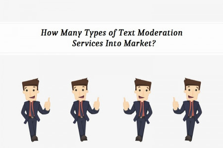 How Many Types of Text Moderation Services into Market? –  Infographic