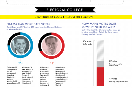 How Mitt Romney Could Win  Infographic