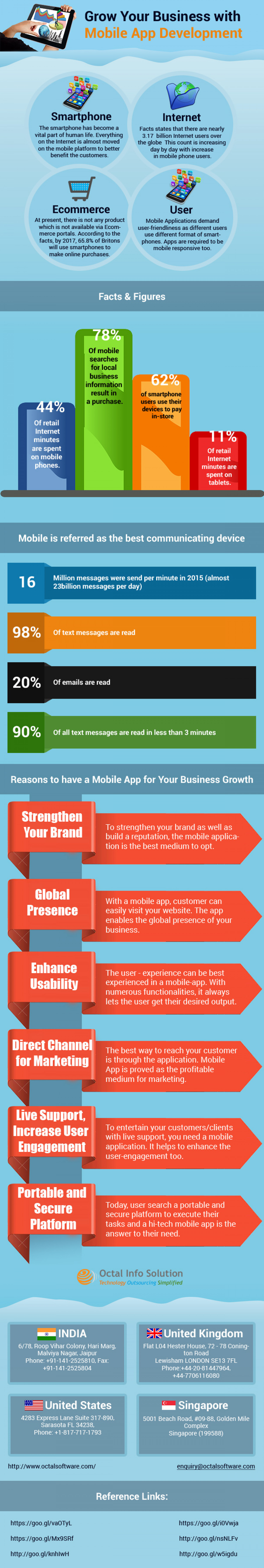 How Mobile Application can help a business to grow? Infographic