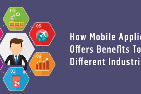 How Mobile Application Offers Benefits to Different Industries Infographic