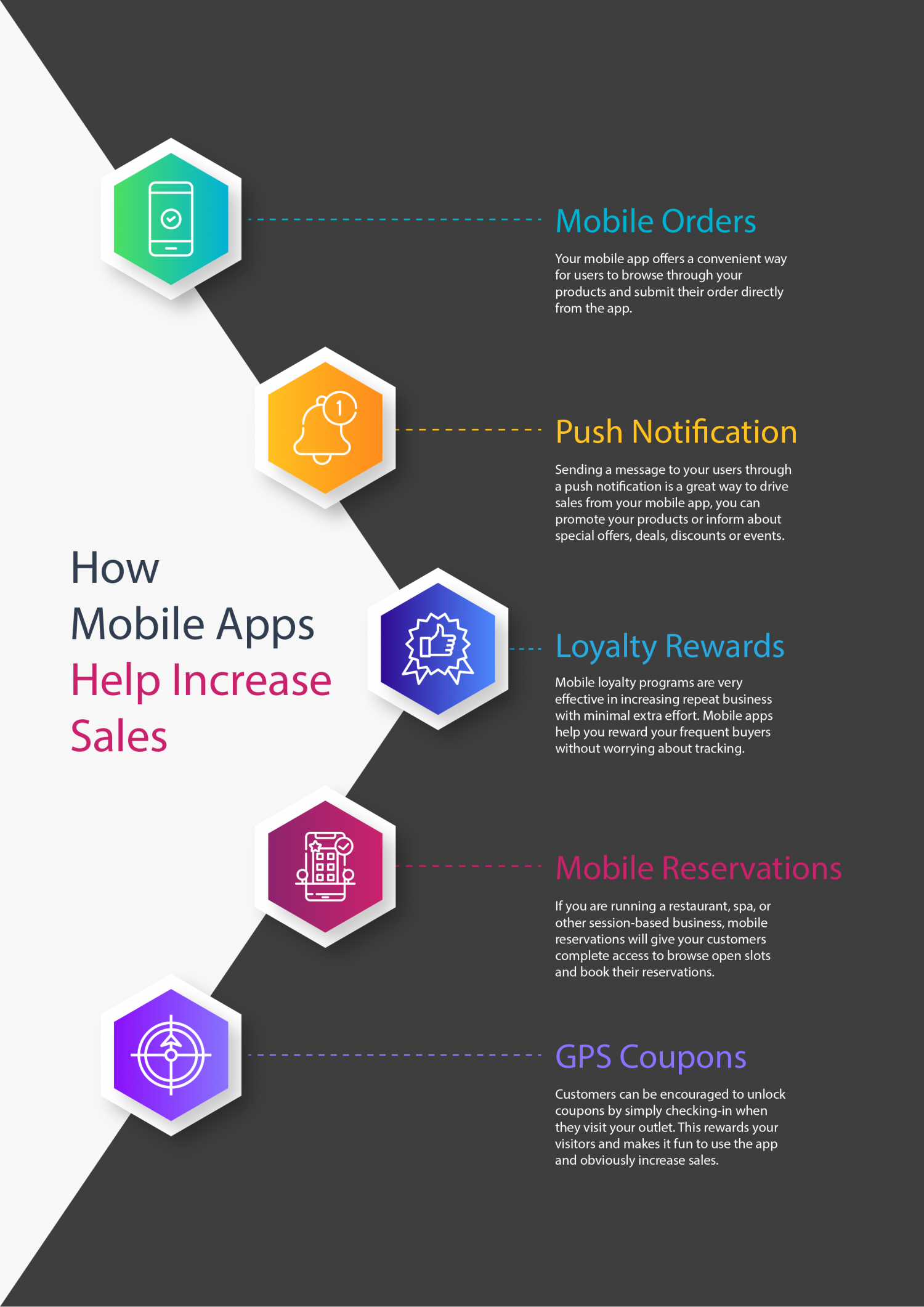 How Mobile Apps Help Increase Sales Infographic