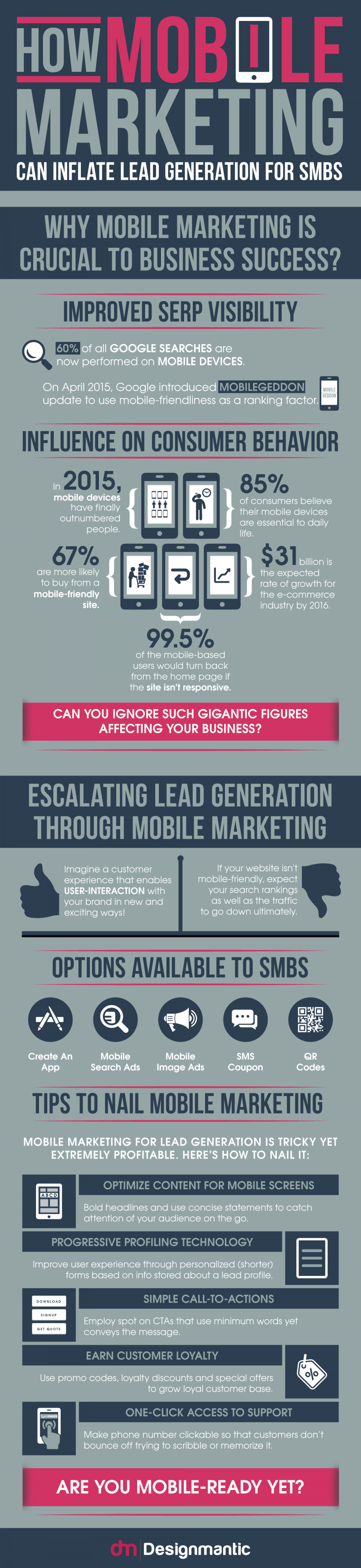 How Mobile Marketing Can Inflate Lead Generation for SMBs  Infographic