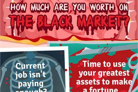 How Much Are You Worth On The Black Market? Infographic