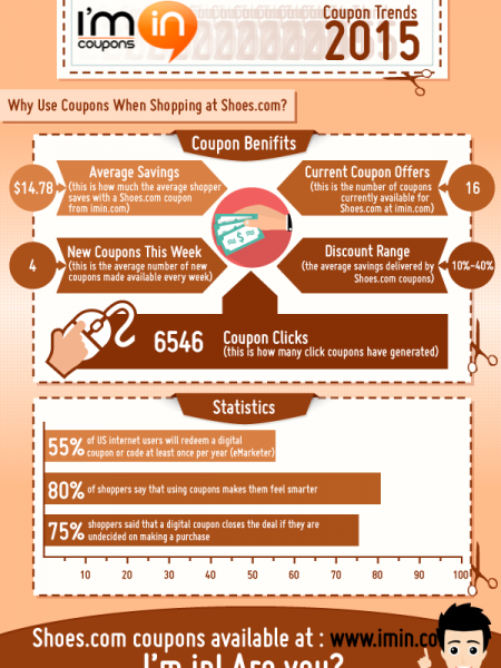 How Much Can You Save with Shoes.com Coupons in 2015 Infographic