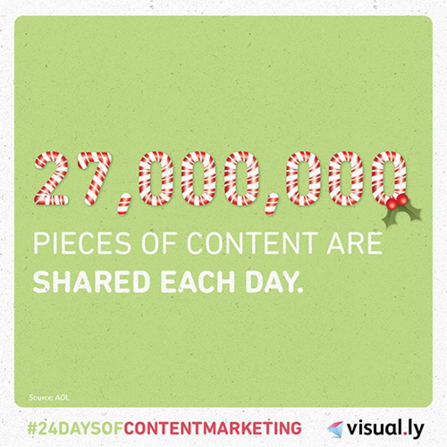 How Much Content is Shared Daily Infographic