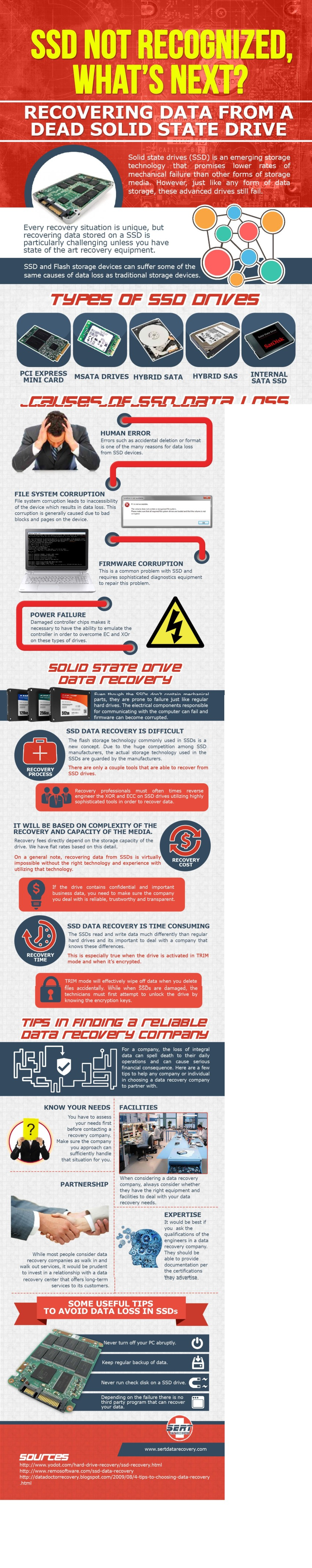 How Much Does It Cost To Recover Data From A Solid State