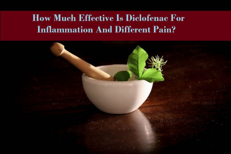 How Much Effective Is Diclofenac For Inflammation And Different Pain? Infographic