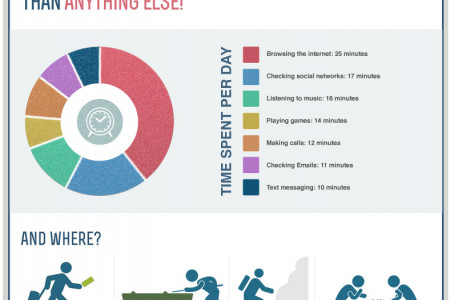 How Much Mobile Data Do You Use? Infographic