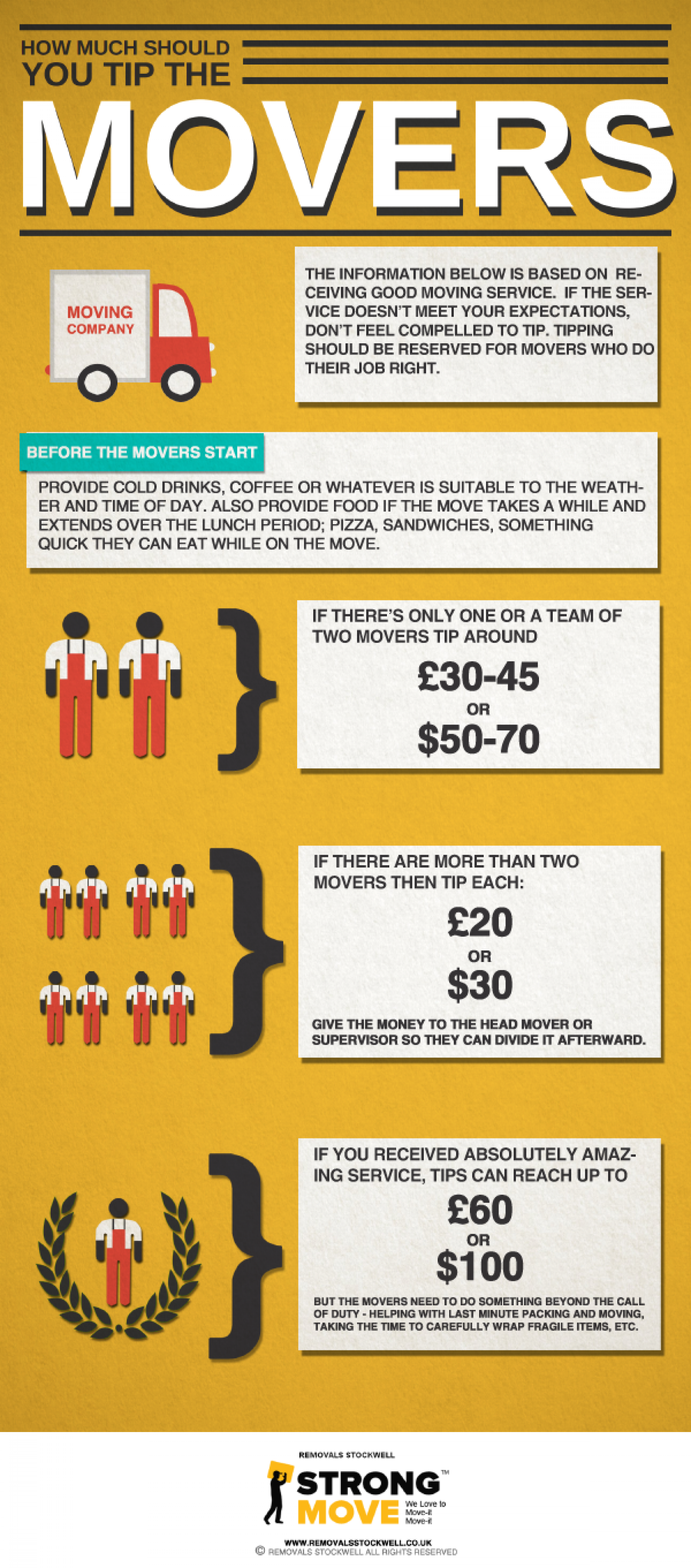 How Much Should You Tip a Mover? Infographic
