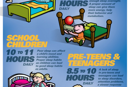 How much Sleep Infographic