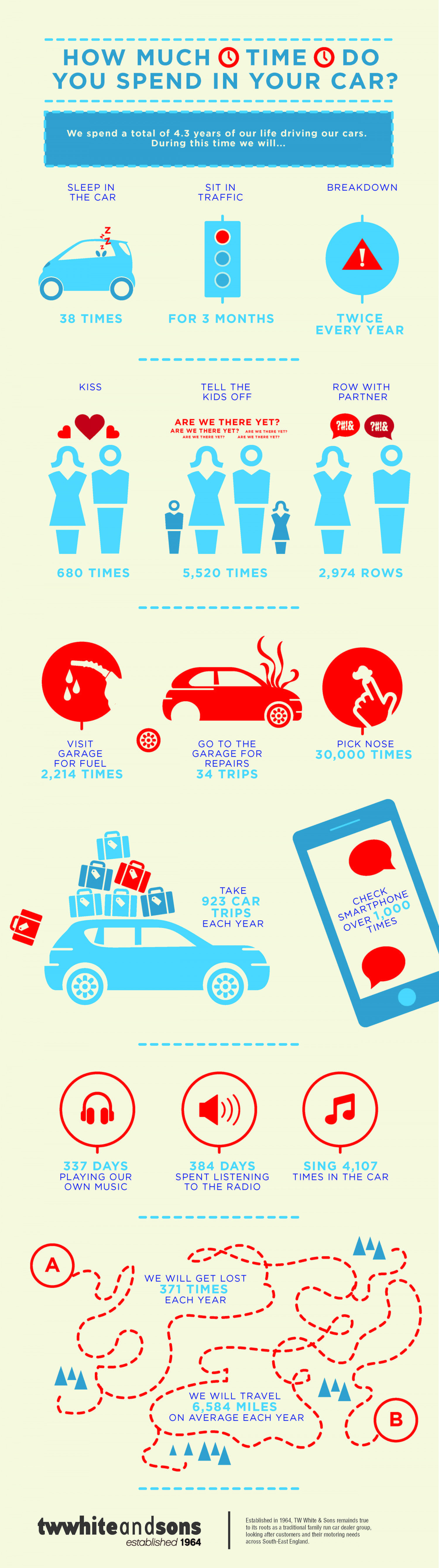 How much time do you spend in your car? Infographic