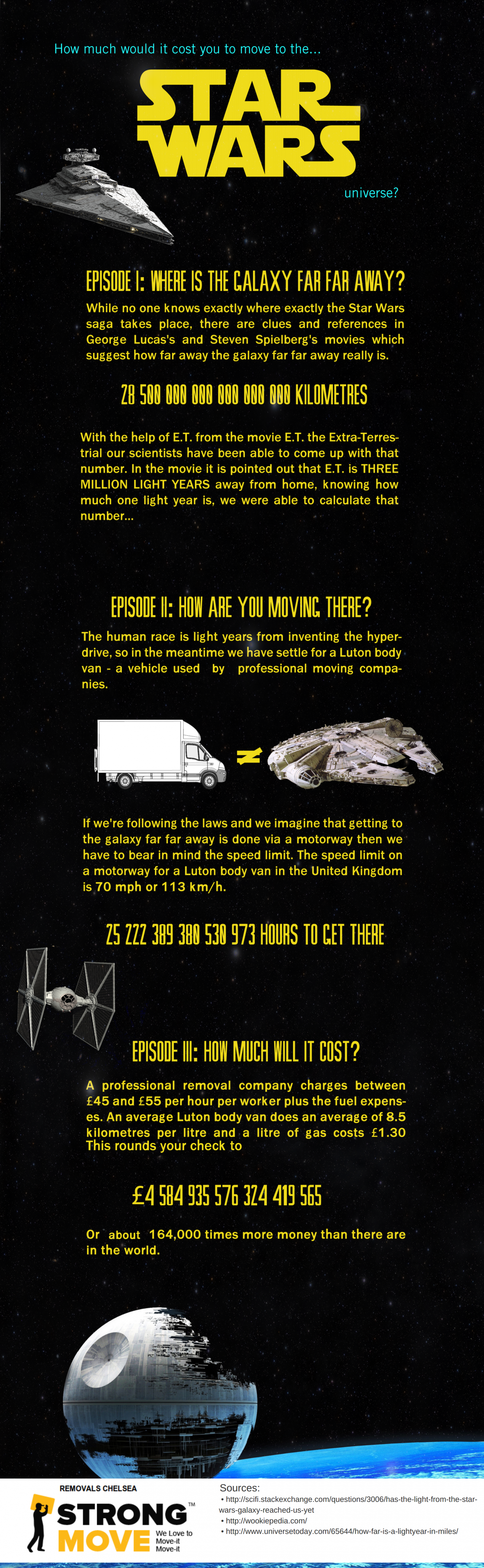 How Much Would It Cost Move to the Star Wars Universe? Infographic