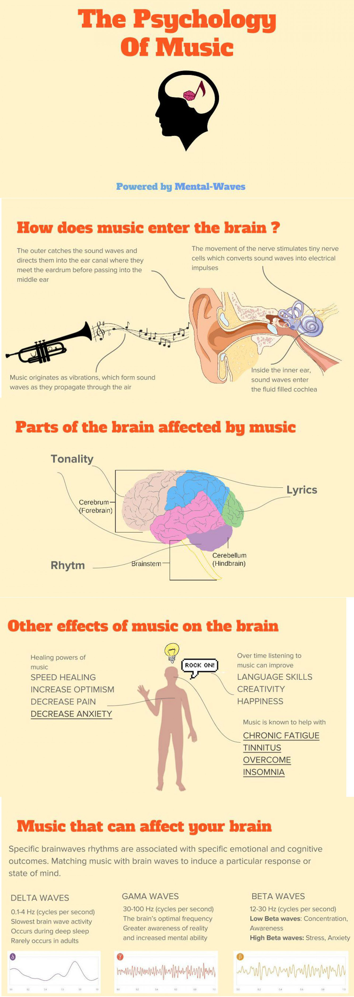 How music can affect your brain ! Infographic