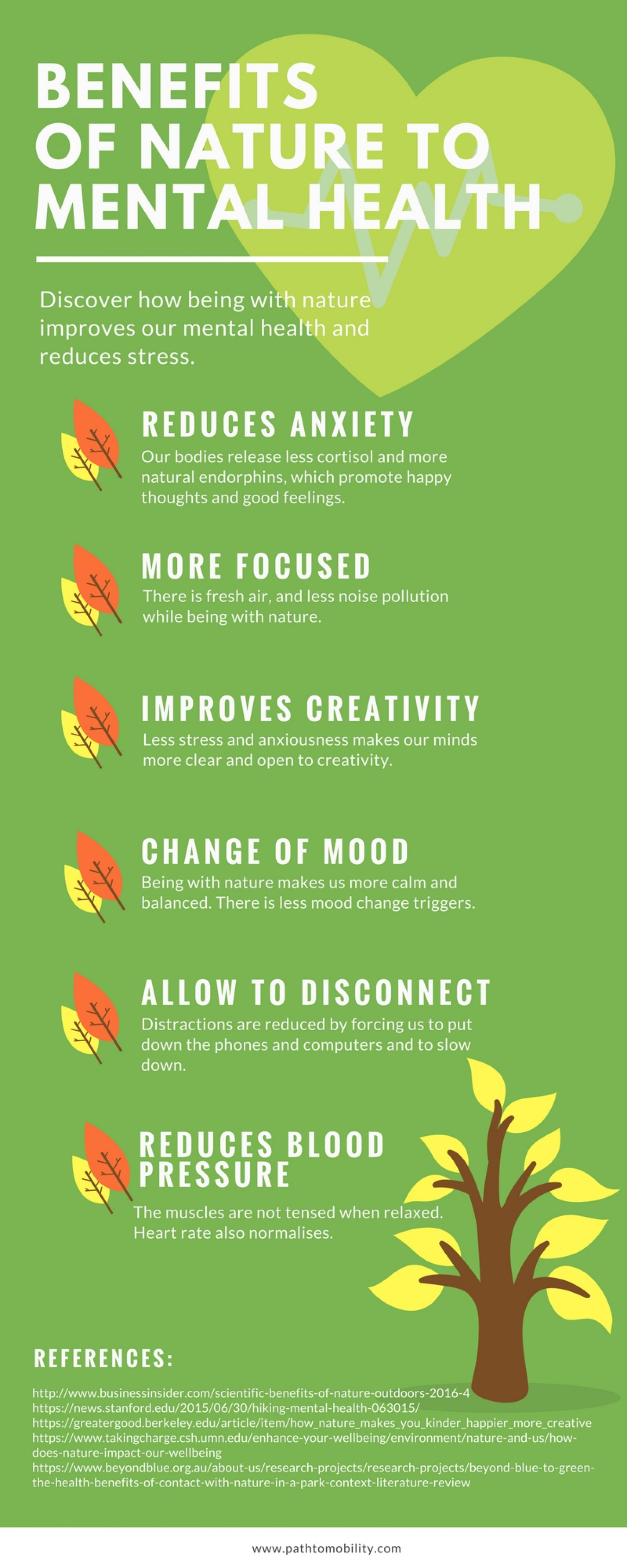 How Nature Benefits Mental Health  Infographic