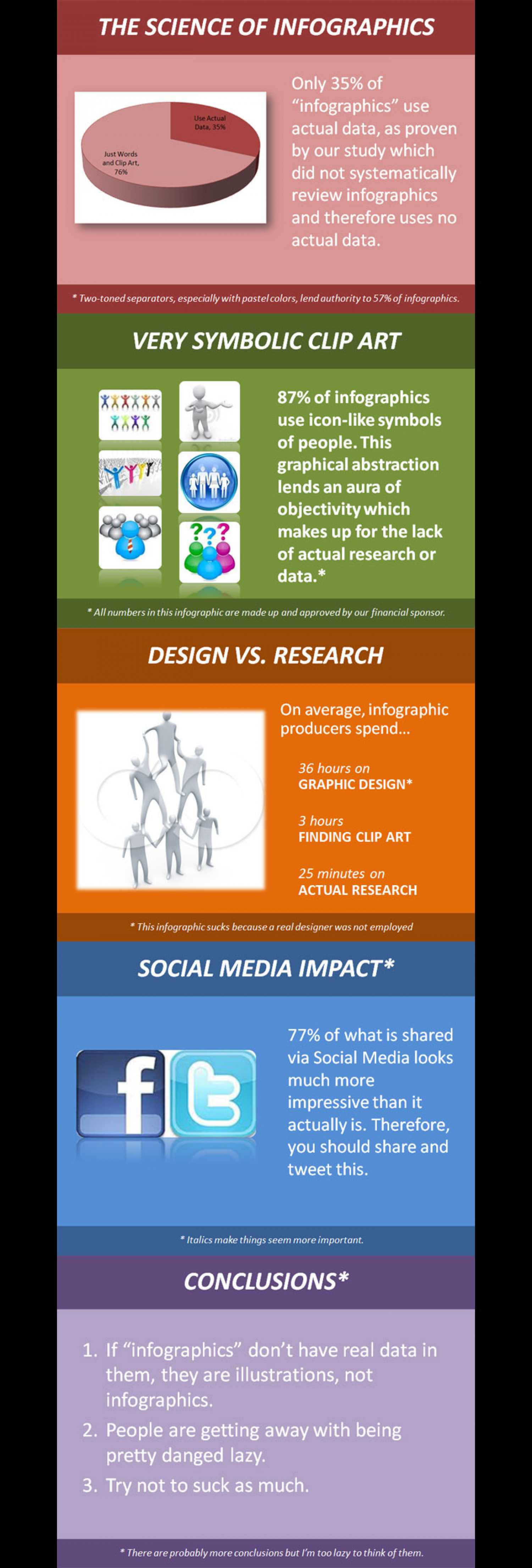 How NOT to Make an Infographic Infographic
