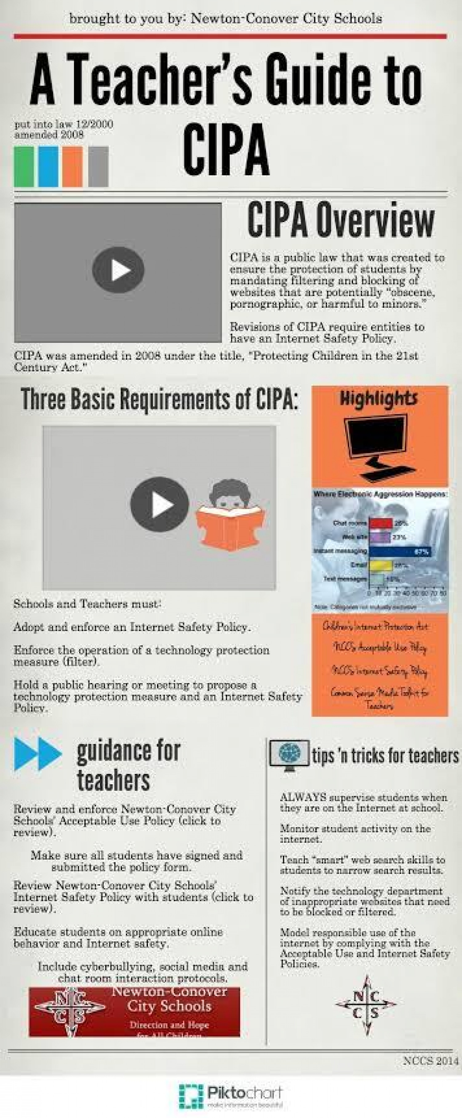 How NuEduSEC Can Help with CIPA Compliance? Infographic