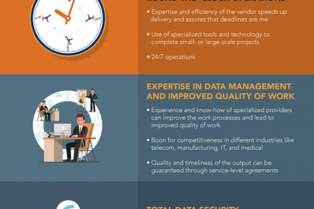 How Outsourcing Data Entry Processing Benefits Your Business Infographic