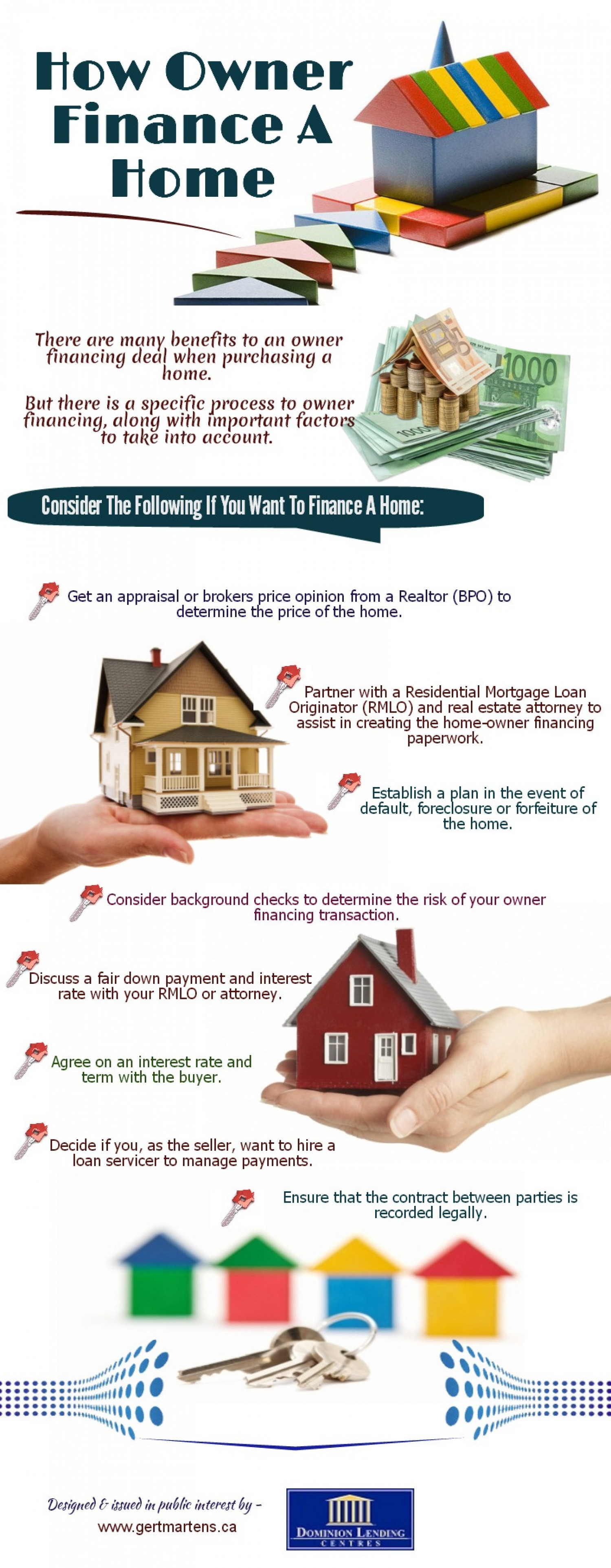 How Owner Finance A Homegraphic