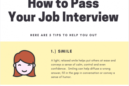 How pass your job interview Infographic