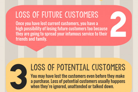 How Poor Customer Service Can Affect Your Business Infographic