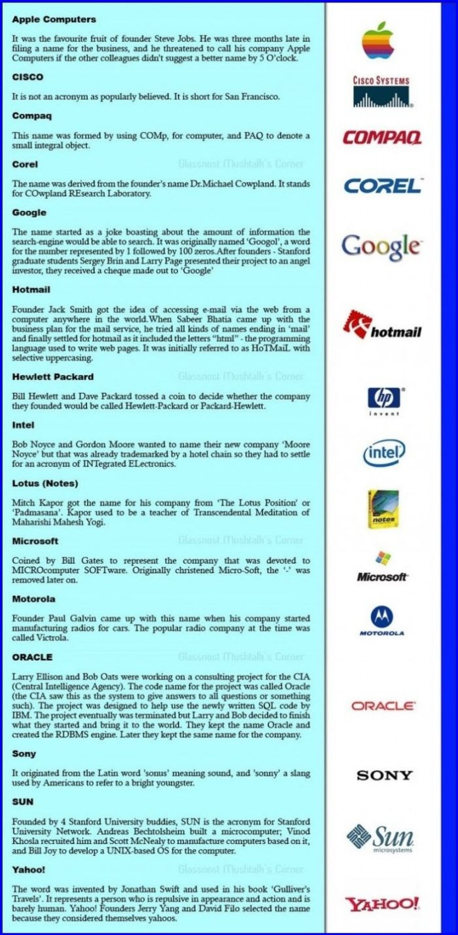 How Popular Tech Companies Got Their Names Infographic