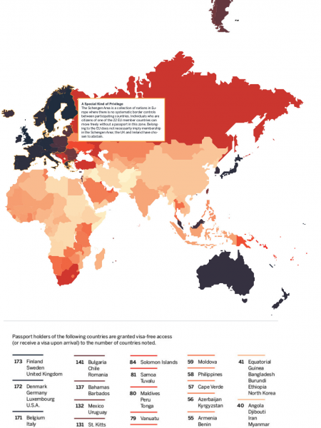How Powerful Is Your Passport? Infographic