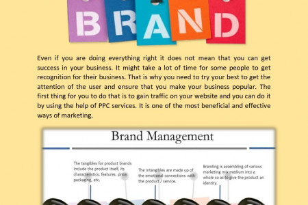 How PPC Management Services Helps your Brand? Infographic