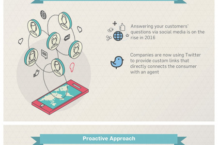 How Prepared is your Business for these Customer Service Trends?[Infographic] Infographic