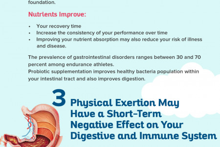 HOW PROBIOTICS CAN HELP ATHLETIC PERFORMANCE! Infographic
