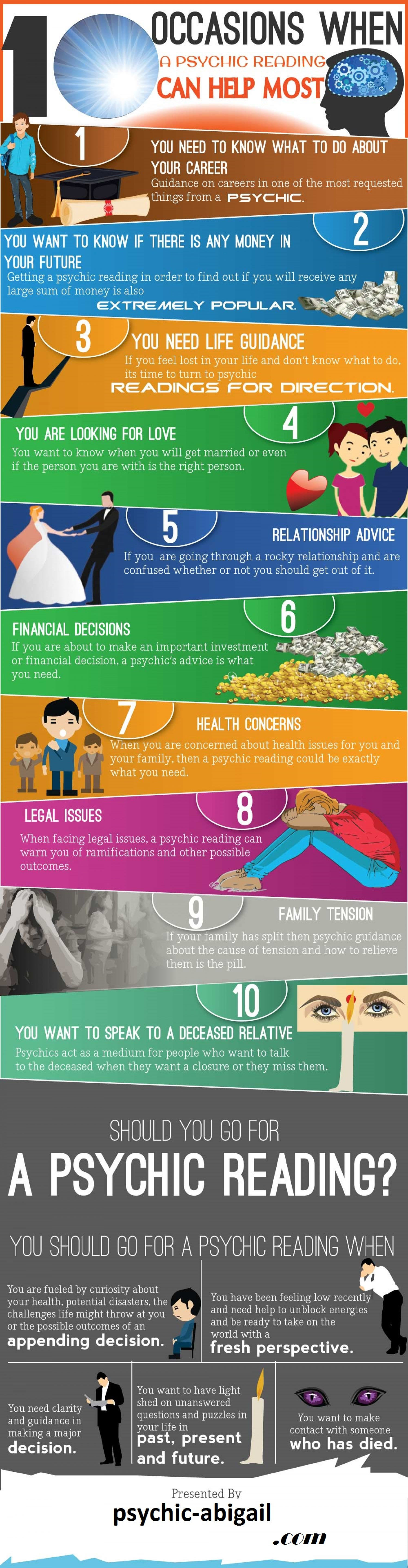 How Psychics can help you? Infographic