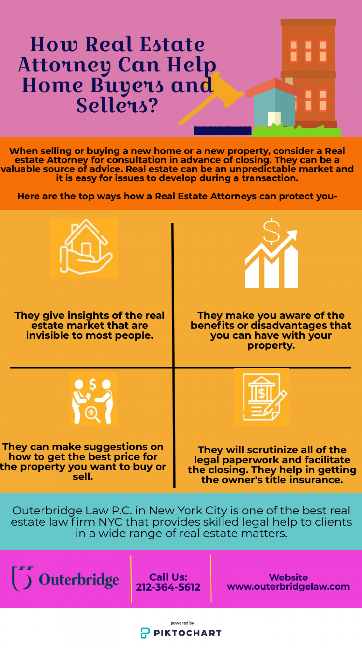 How Real Estate Attorney Can Help Home Buyers and Sellers? Infographic