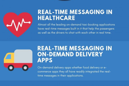 HOW REAL TIME FEATURES ARE PLAYING A VITAL ROLE IN THE SUCCESS OF APP DEVELOPMENT Infographic