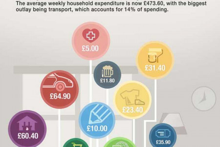 How Recession Affecting UK Families Infographic