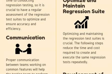 How Regression Testing Plays a Vital Role in an Agile Environment. Infographic
