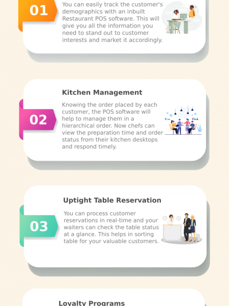 How Restaurant POS Software Is Gaining Popularity Among Restaurateurs? Infographic