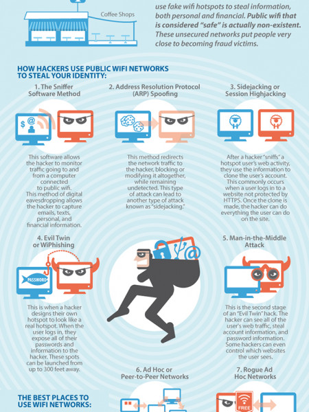How Safe Is That Wifi? Infographic