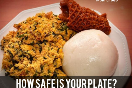 How Safe is Your Plate? Infographic