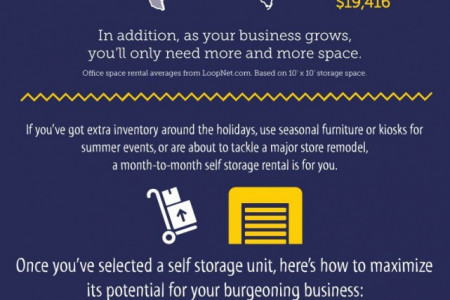 How Self Storage Saves Businesses Money  Infographic