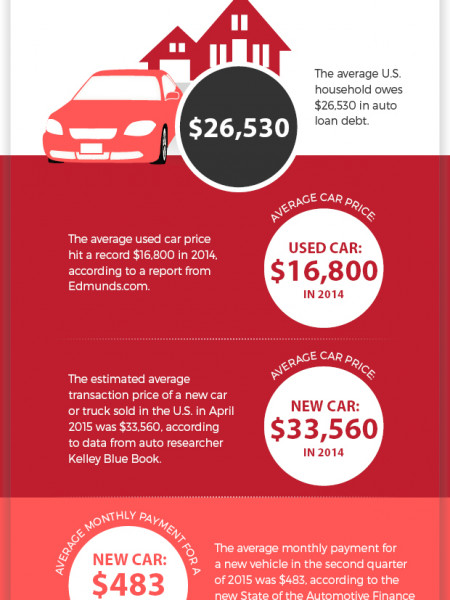 How Selling Your Structured Settlement Can Help You Pay for a New Car Infographic