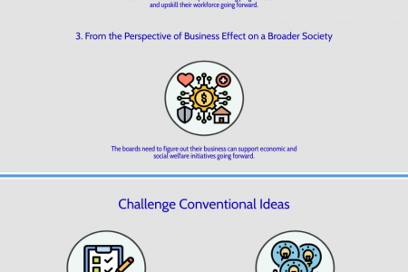 How Singapore Businesses Should Evolve Beyond Covid-19 Infographic