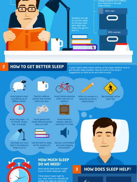 How Sleep Deprivation Affects Your Brain & Body Infographic