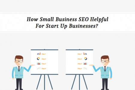 How Small Business SEO Helpful For Start Up Businesses? Infographic