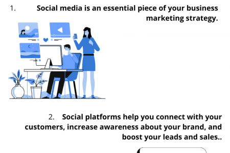 How Social Media is Important for your Business, Infographics Infographic