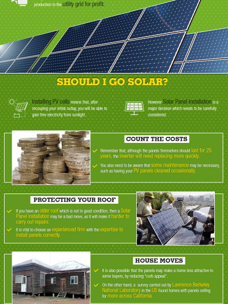 Solar Panels: Power Homes and Helping the Environment Infographic